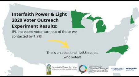 The Results are in: 2020 Faith Climate Justice Voter Campaign Research Shows Campaign had a Measurable Impact